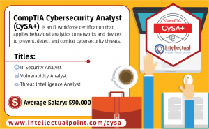 CompTIA CySA+ Infographic