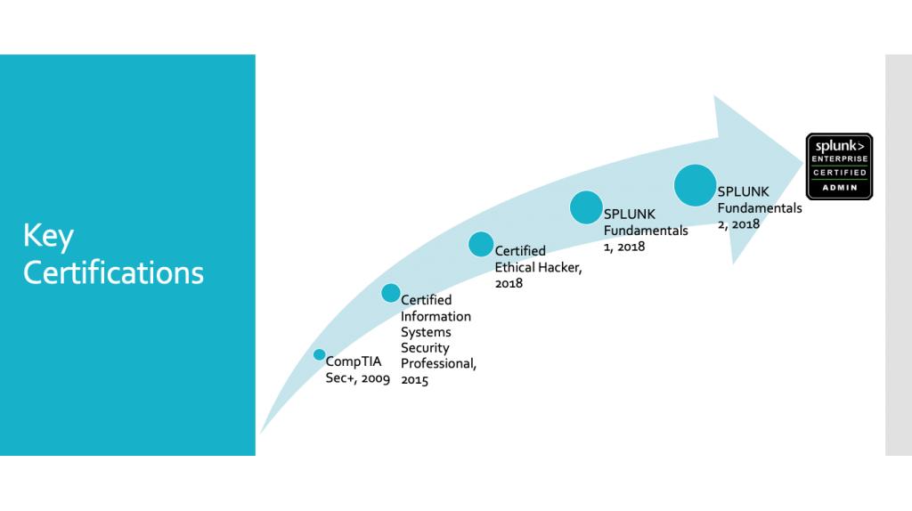 Key Certification Career Path