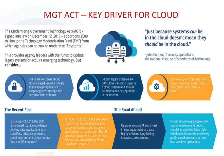 MGT ACT - Key Driver for Cloud