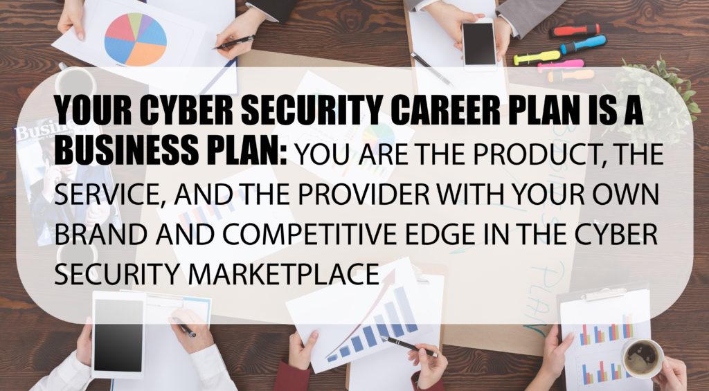 Career Plan Blog